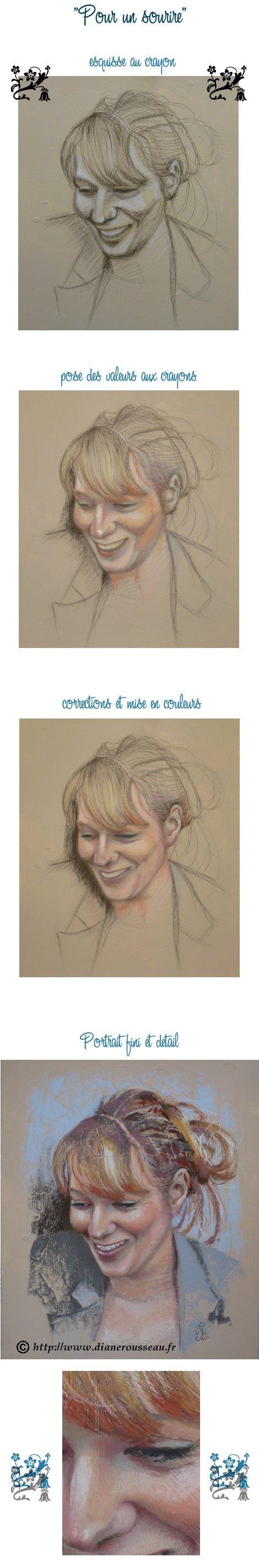 Pour un sourire - portrait Diane Rousseau